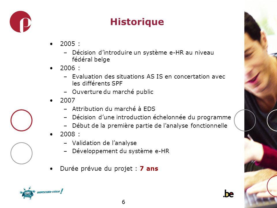 Historique 2005 : 2006 : 2007 2008 : Durée prévue du projet : 7 ans