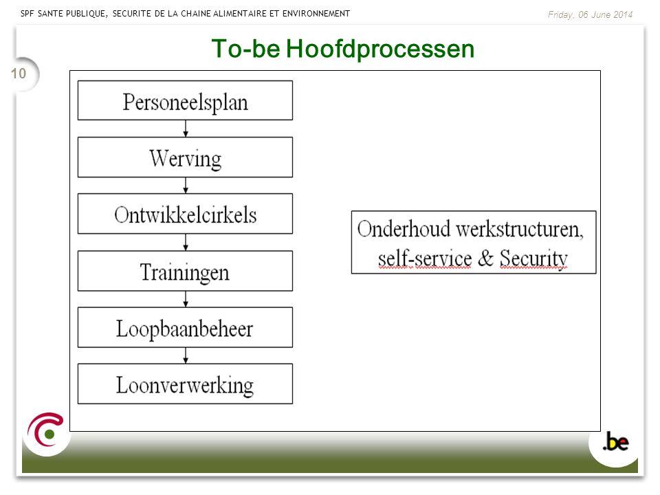 To-be Hoofdprocessen