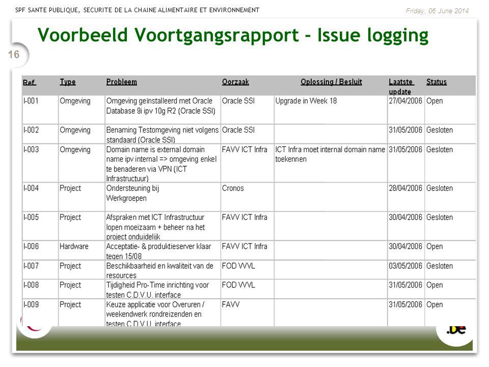 Voorbeeld Voortgangsrapport - Issue logging