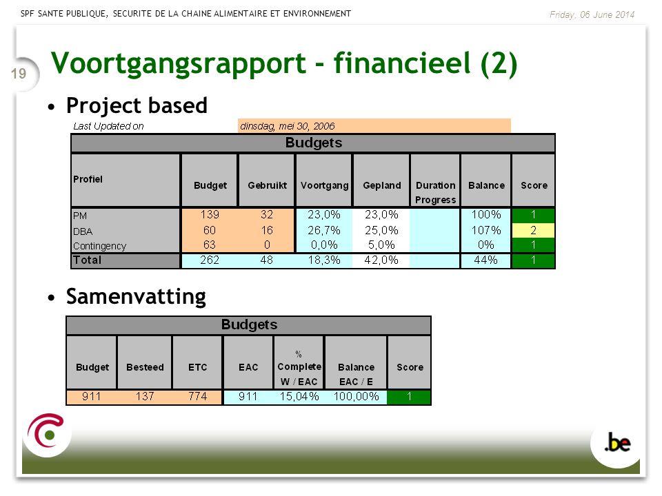 Voortgangsrapport - financieel (2)