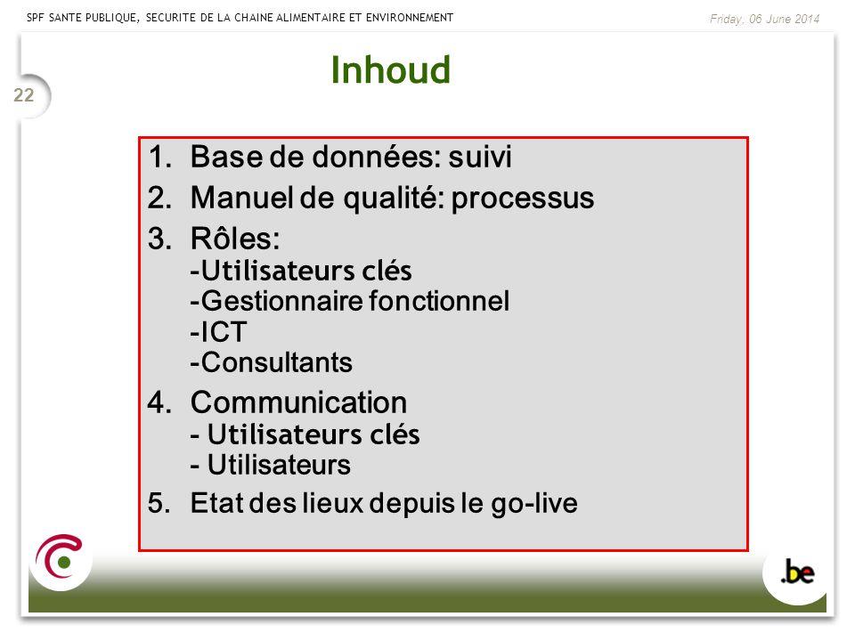 Inhoud Base de données: suivi Manuel de qualité: processus