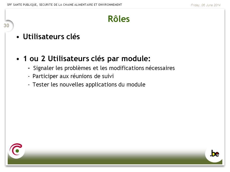 Rôles Utilisateurs clés 1 ou 2 Utilisateurs clés par module: