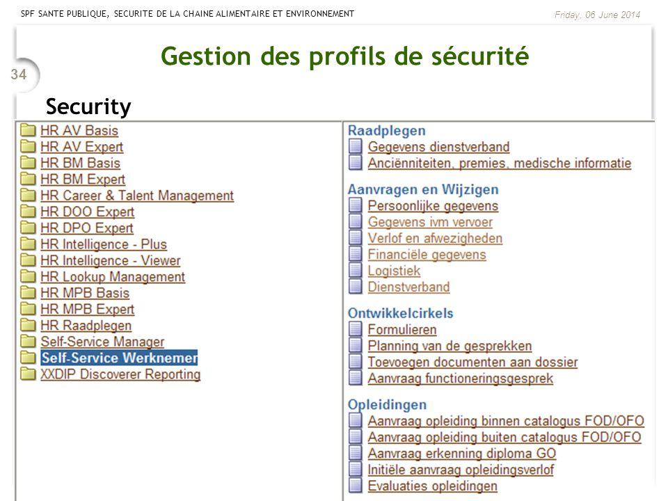 Gestion des profils de sécurité