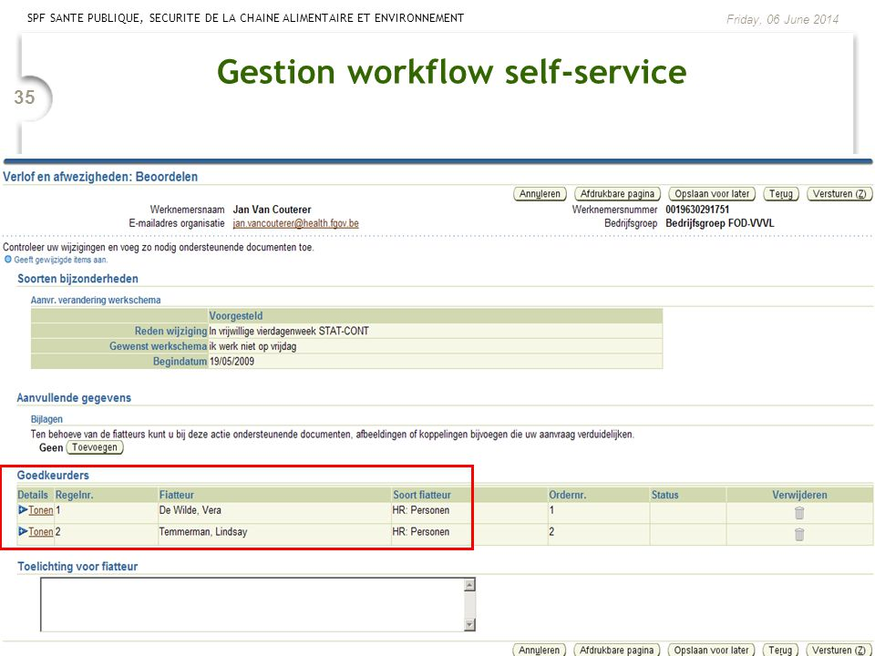 Gestion workflow self-service