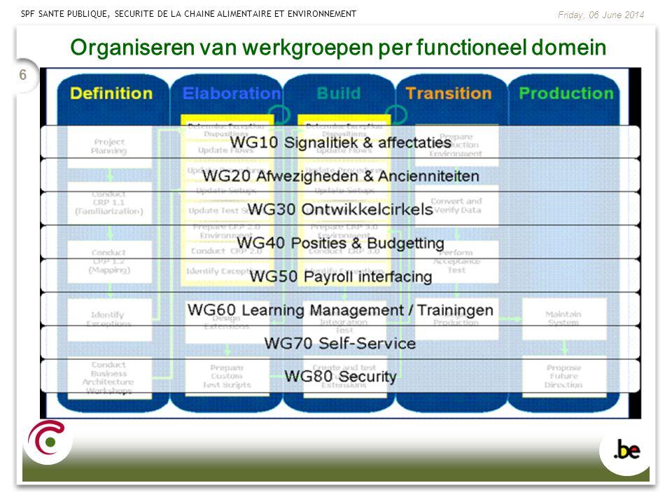 Organiseren van werkgroepen per functioneel domein