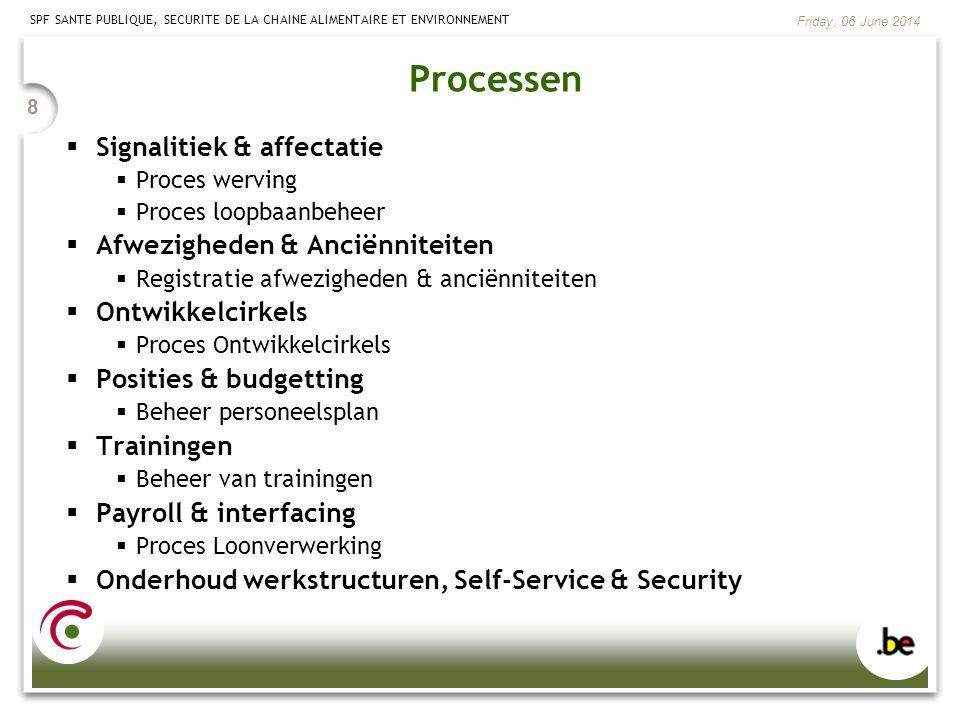 Processen Signalitiek & affectatie Afwezigheden & Anciënniteiten