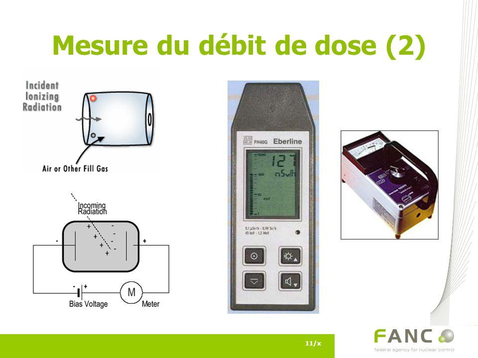 Mesure du débit de dose (2)