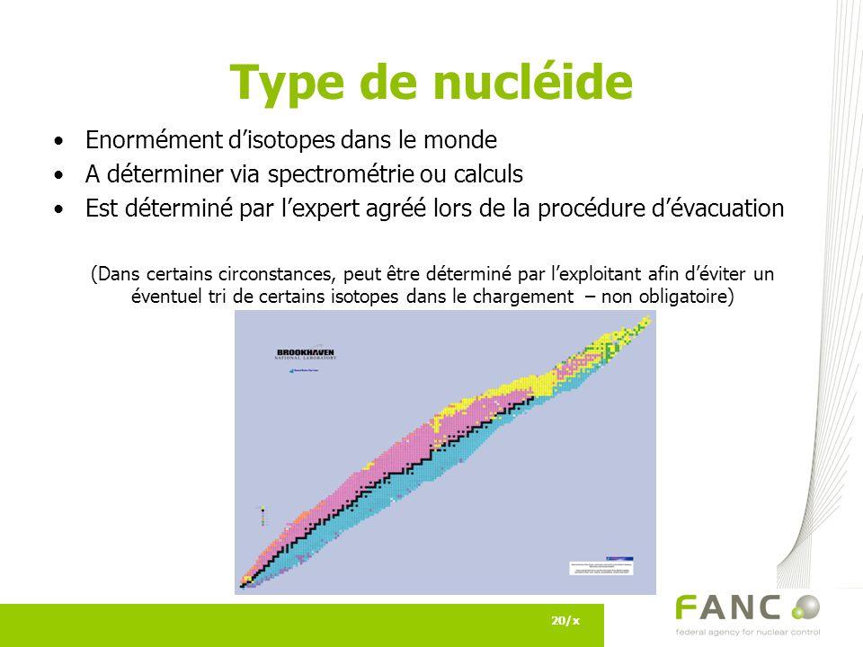 Type de nucléide Enormément d'isotopes dans le monde