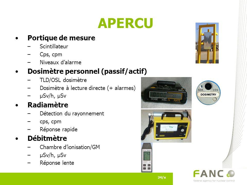 APERCU Portique de mesure Dosimètre personnel (passif/actif)