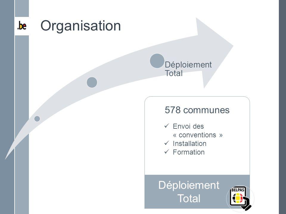 Organisation Déploiement Total 578 communes Déploiement Total