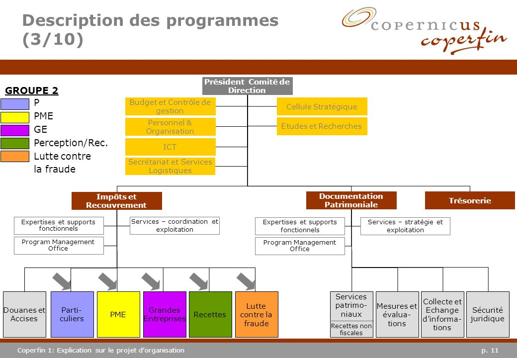 Description des programmes (3/10)