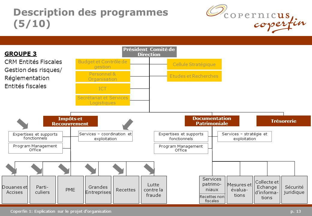 Description des programmes (5/10)