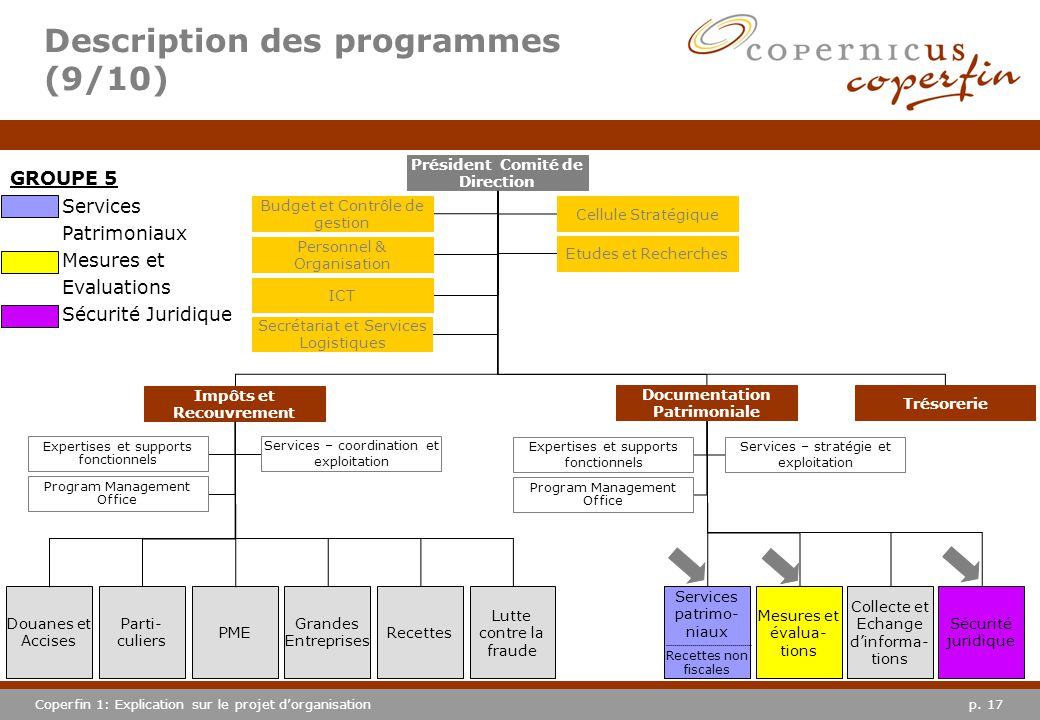 Description des programmes (9/10)