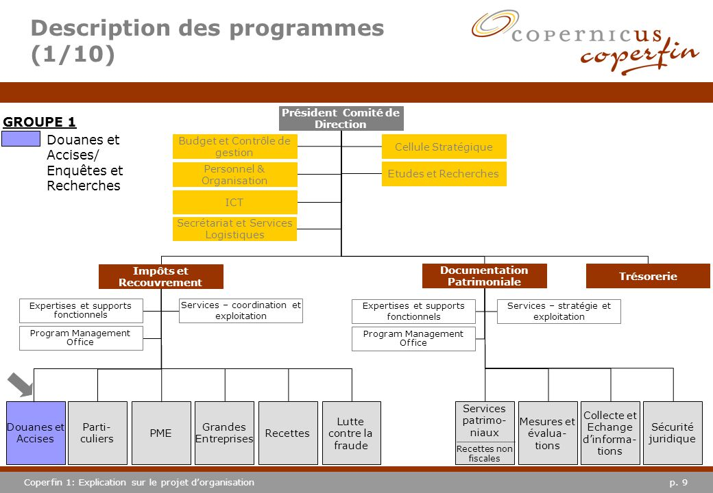 Description des programmes (1/10)