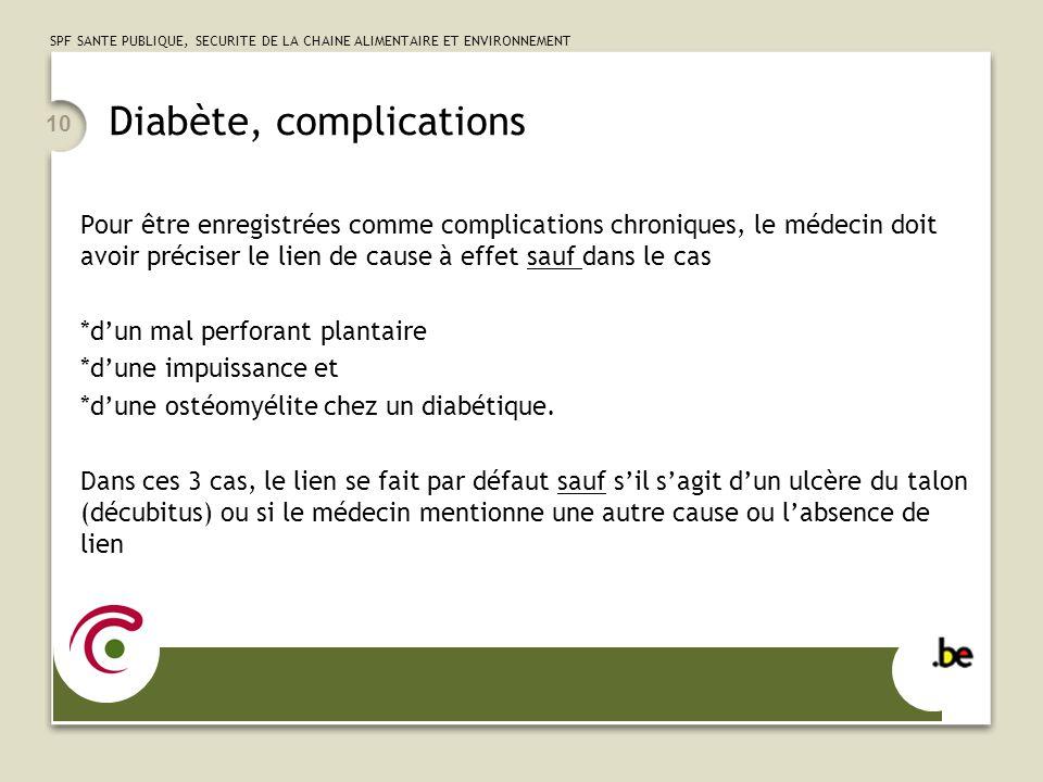 Diabète, complications