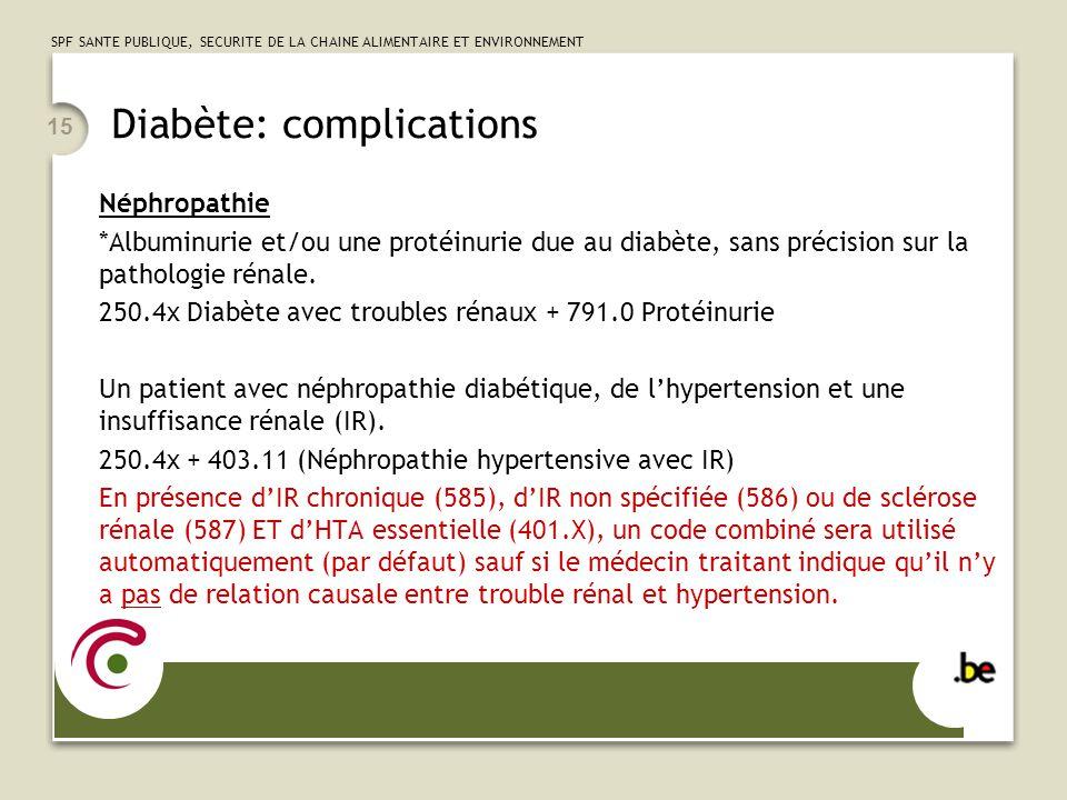 Diabète: complications