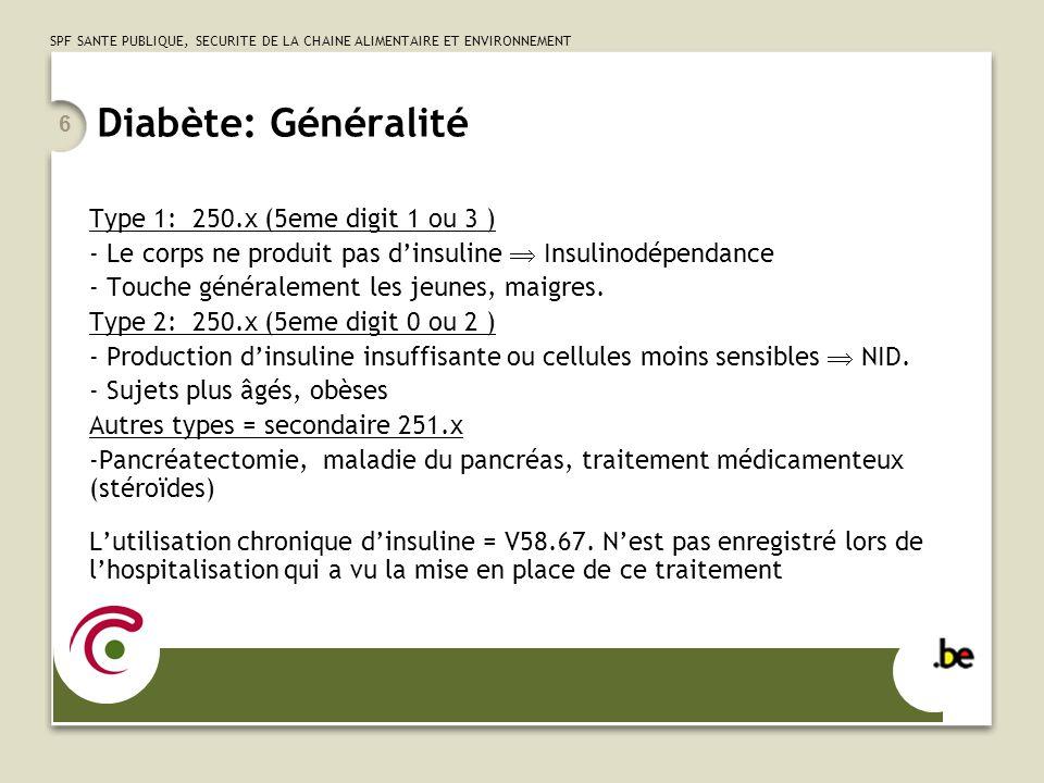 Diabète: Généralité Type 1: 250.x (5eme digit 1 ou 3 )