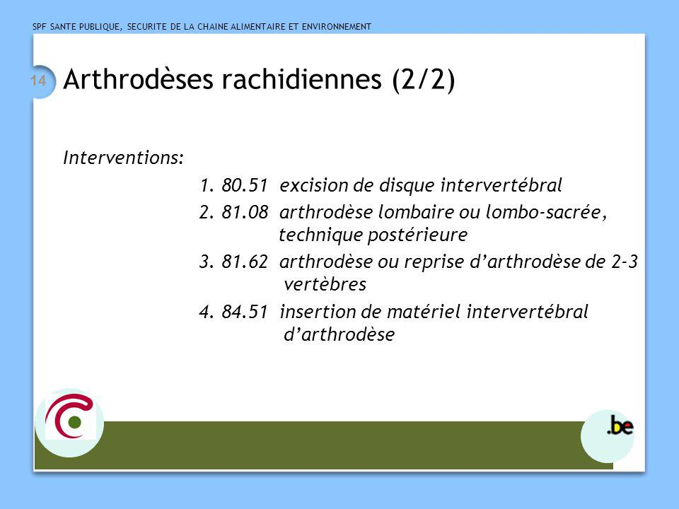 Arthrodèses rachidiennes (2/2)