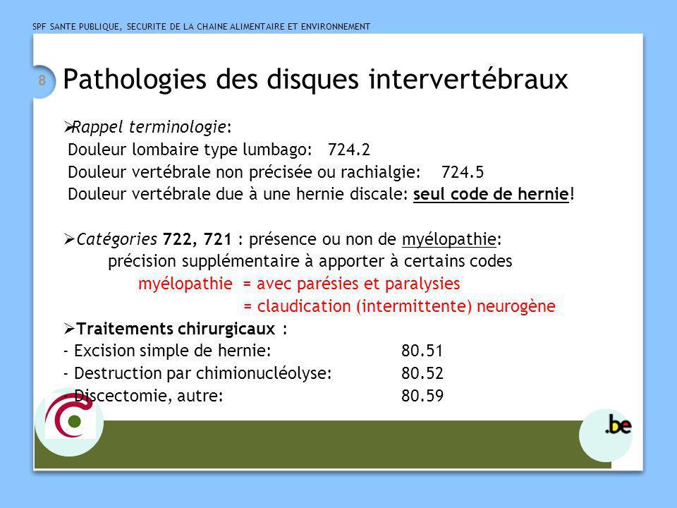 Pathologies des disques intervertébraux