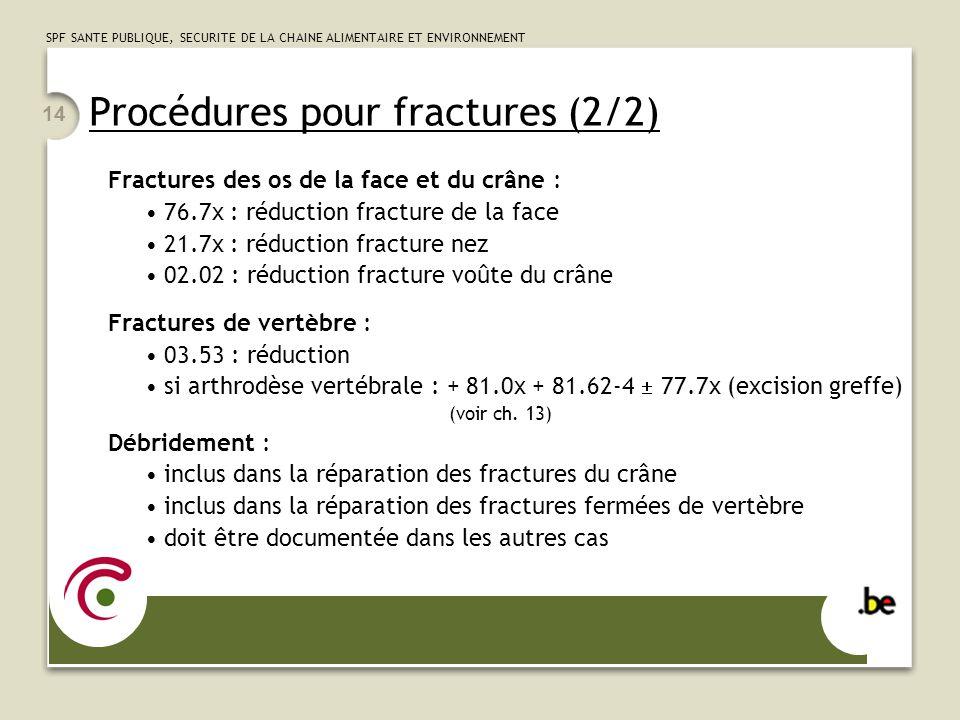 Procédures pour fractures (2/2)
