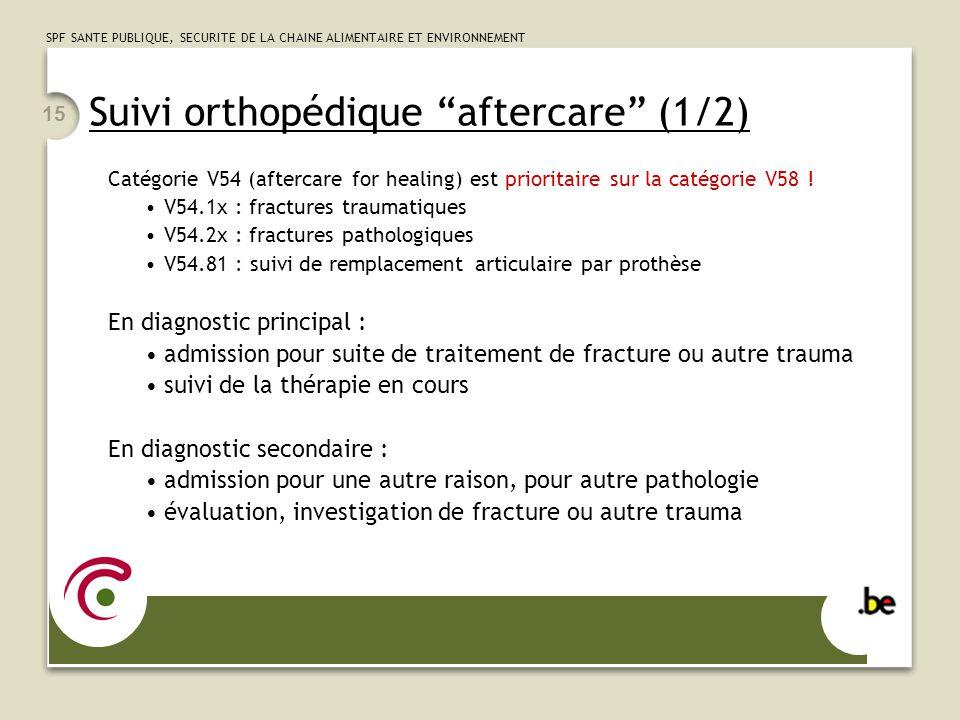 Suivi orthopédique aftercare (1/2)