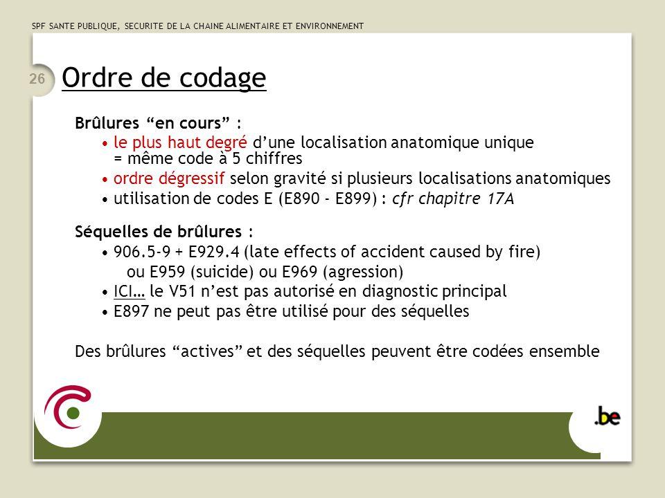 Ordre de codage Brûlures en cours :