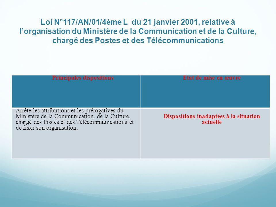 Loi N°117/AN/01/4ème L du 21 janvier 2001, relative à l'organisation du Ministère de la Communication et de la Culture, chargé des Postes et des Télécommunications
