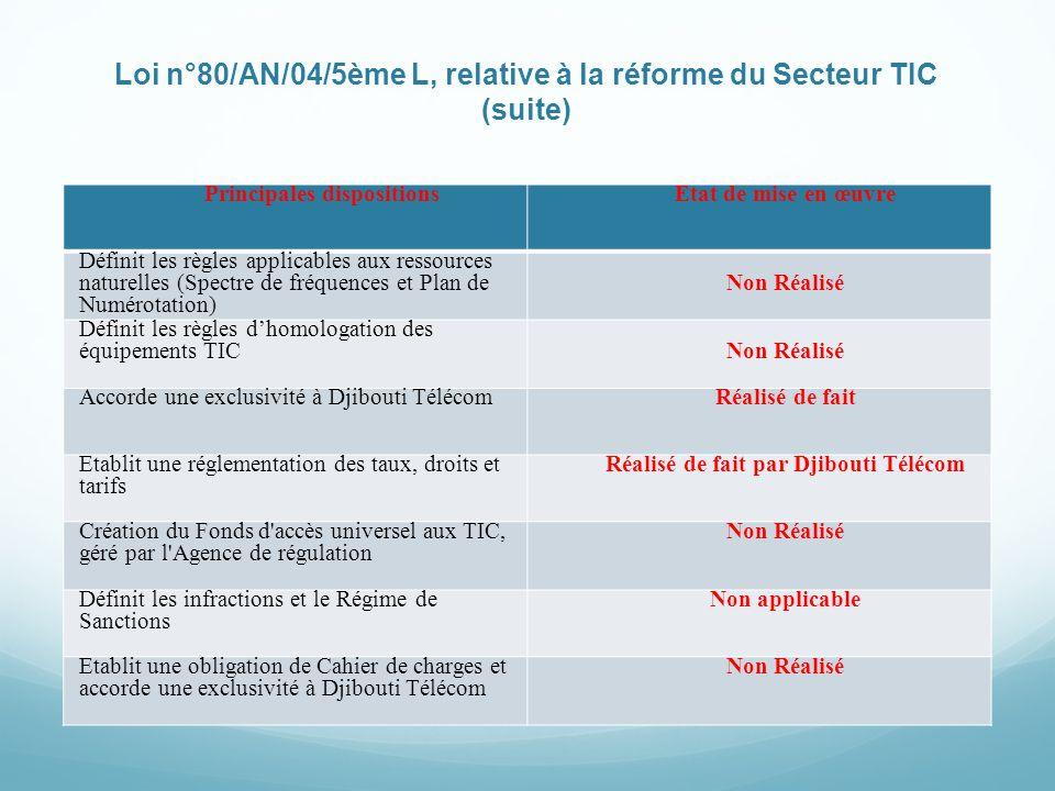 Loi n°80/AN/04/5ème L, relative à la réforme du Secteur TIC (suite)