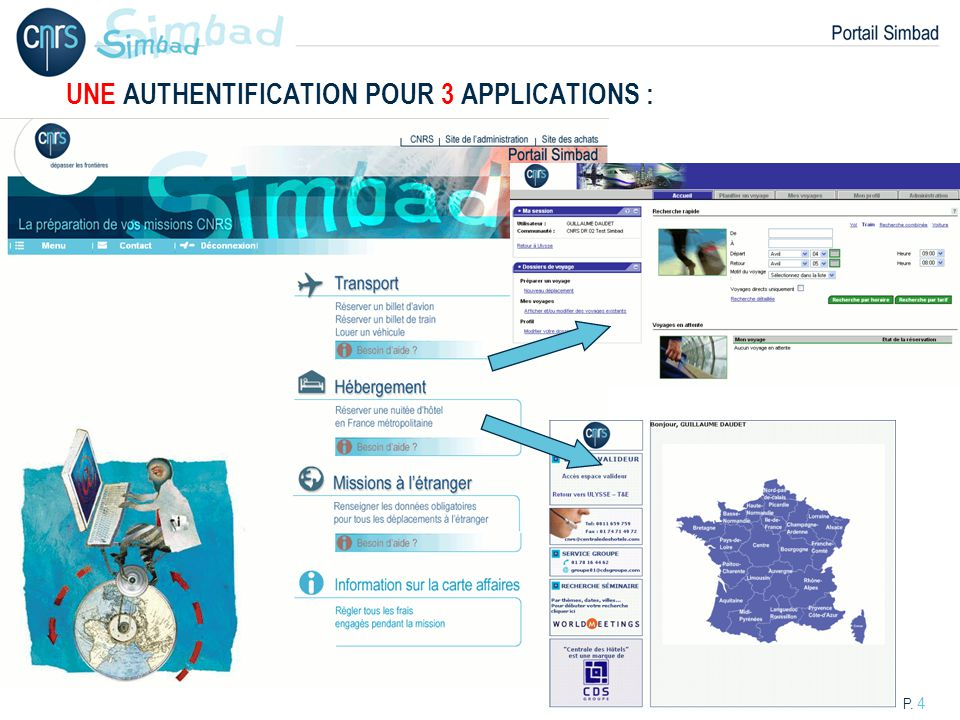 UNE AUTHENTIFICATION POUR 3 APPLICATIONS :