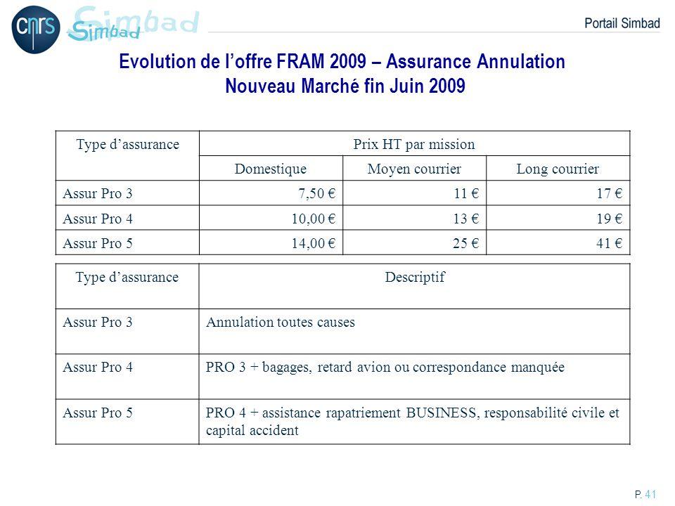 Evolution de l'offre FRAM 2009 – Assurance Annulation Nouveau Marché fin Juin 2009