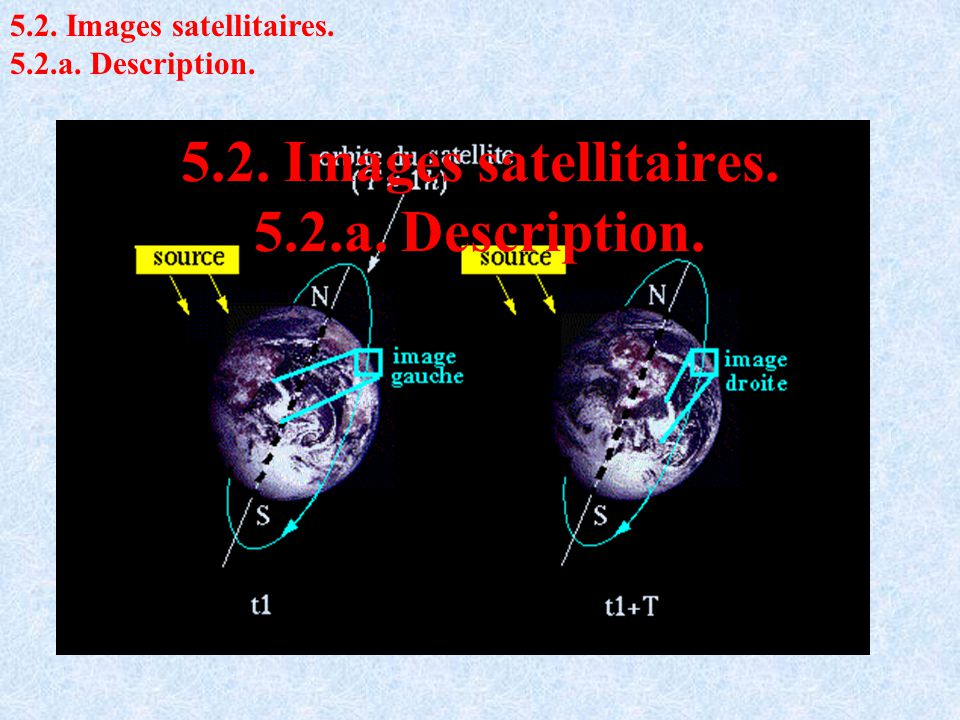 5.2. Images satellitaires. 5.2.a. Description.