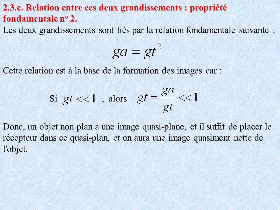 2.3.c. Relation entre ces deux grandissements : propriété fondamentale no 2.