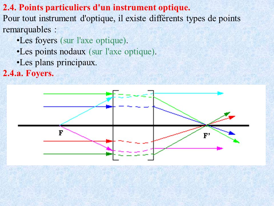 2.4. Points particuliers d un instrument optique.
