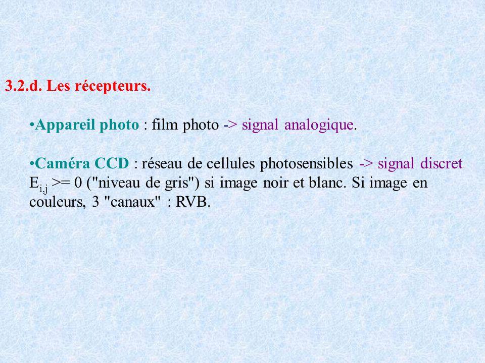 3.2.d. Les récepteurs. Appareil photo : film photo -> signal analogique.