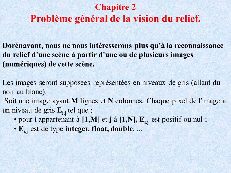 Problème général de la vision du relief.