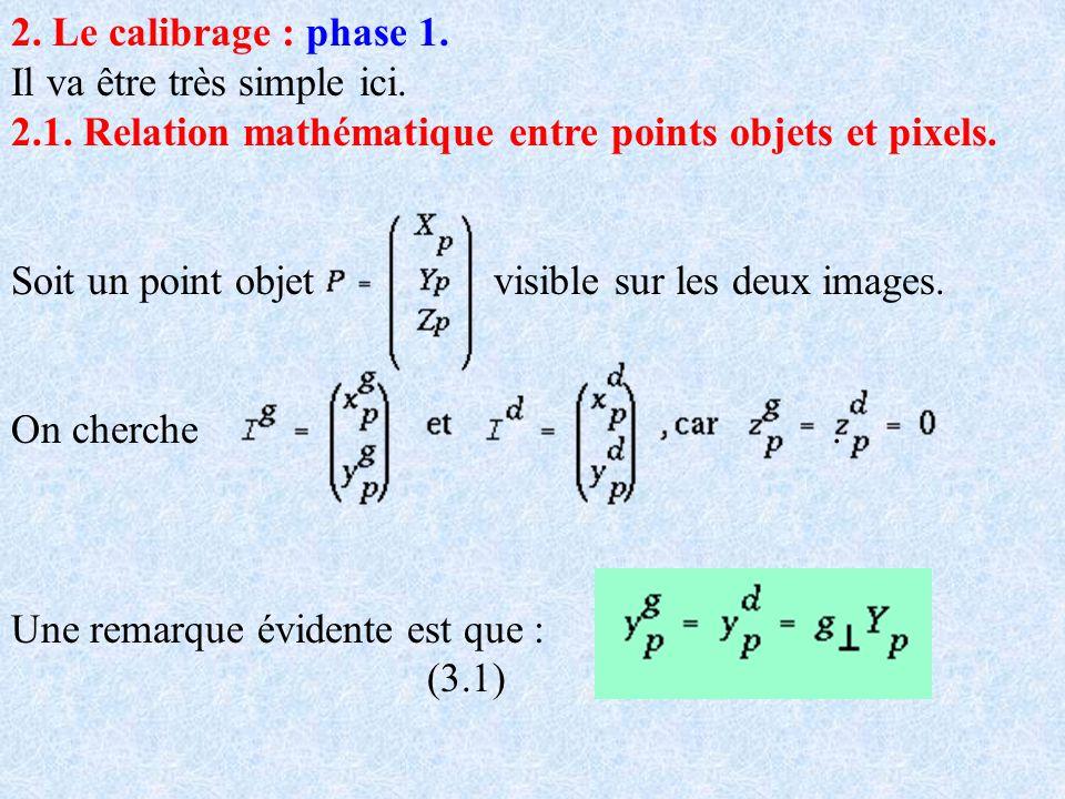 2. Le calibrage : phase 1. Il va être très simple ici. 2.1. Relation mathématique entre points objets et pixels.