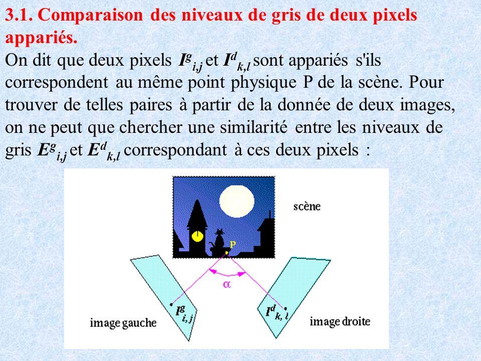 3.1. Comparaison des niveaux de gris de deux pixels appariés.