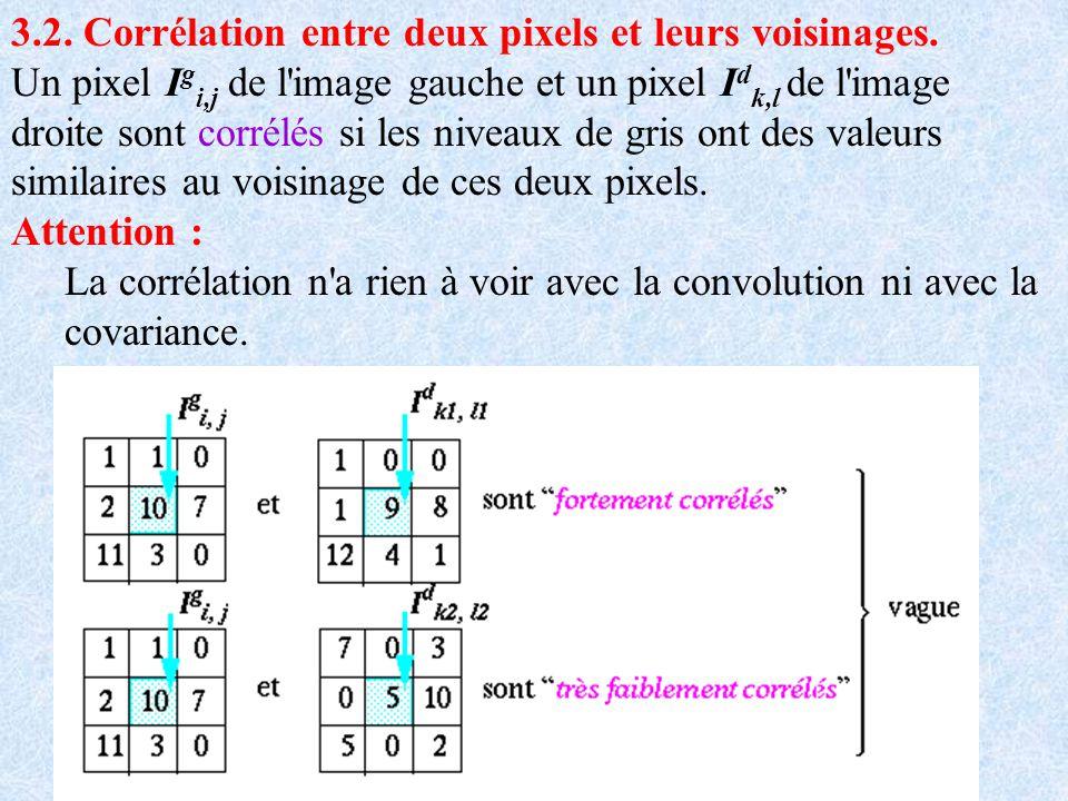 3.2. Corrélation entre deux pixels et leurs voisinages.