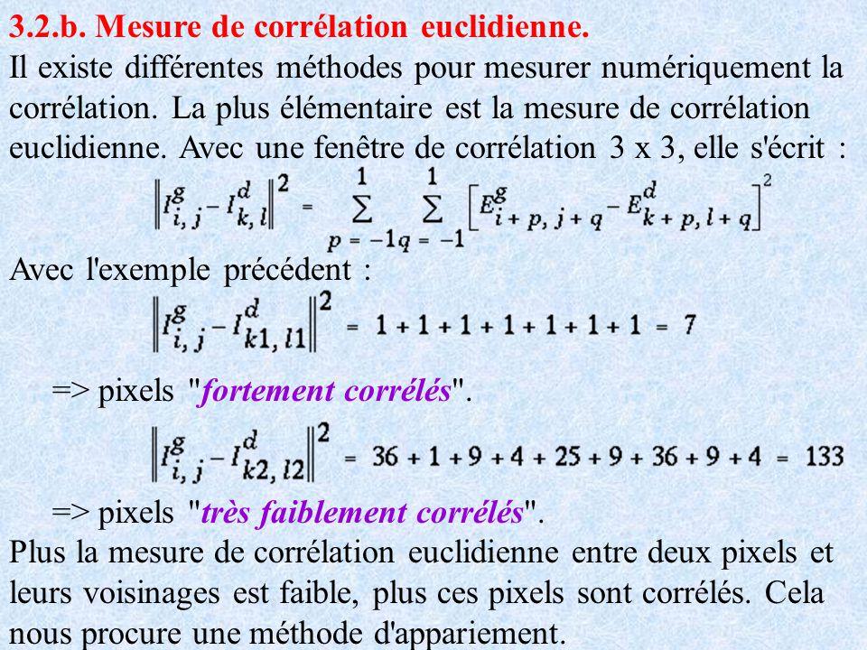 3.2.b. Mesure de corrélation euclidienne.