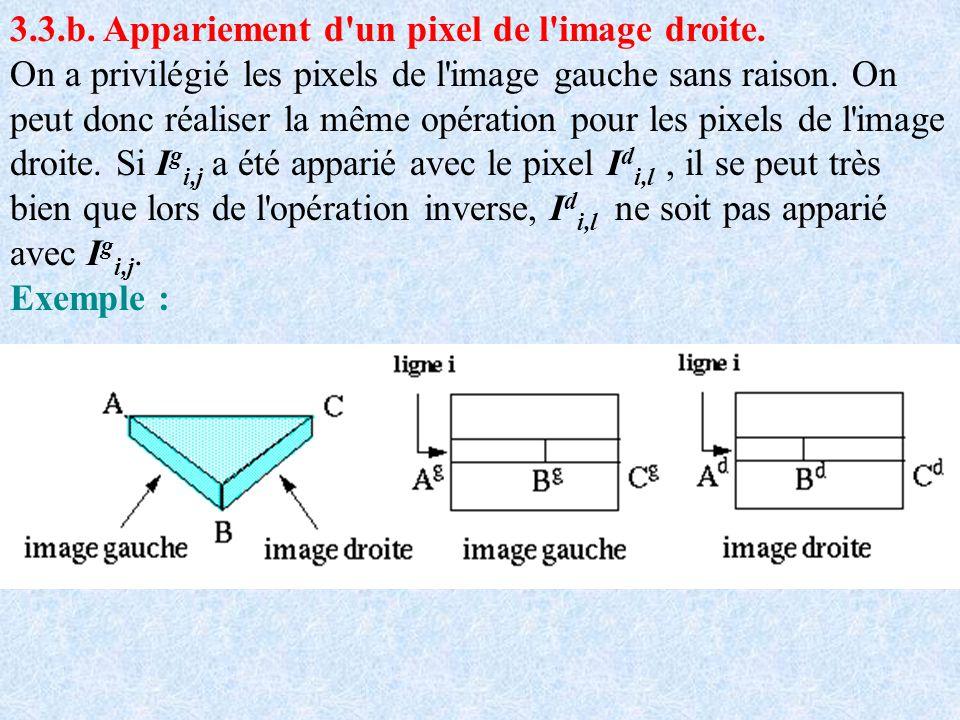 3.3.b. Appariement d un pixel de l image droite.