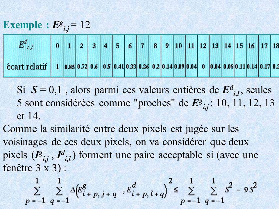 Exemple : Egi,j = 12