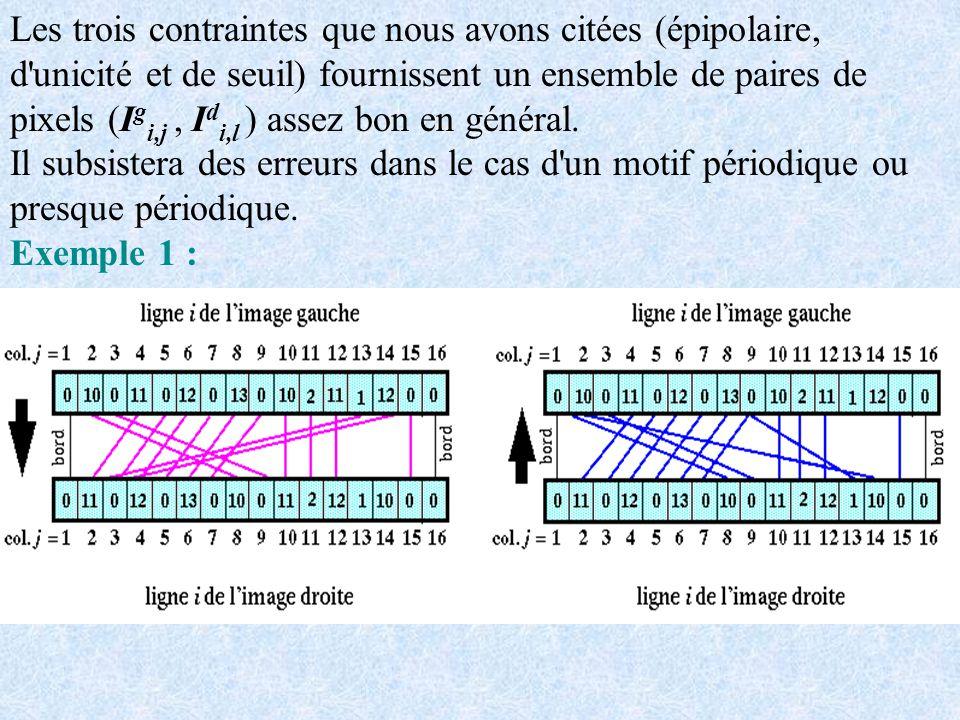 Les trois contraintes que nous avons citées (épipolaire, d unicité et de seuil) fournissent un ensemble de paires de pixels (Igi,j , Idi,l ) assez bon en général.