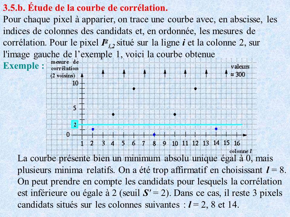 3.5.b. Étude de la courbe de corrélation.