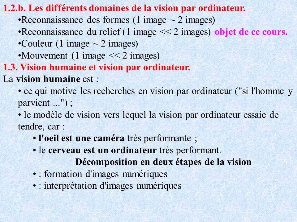 Décomposition en deux étapes de la vision