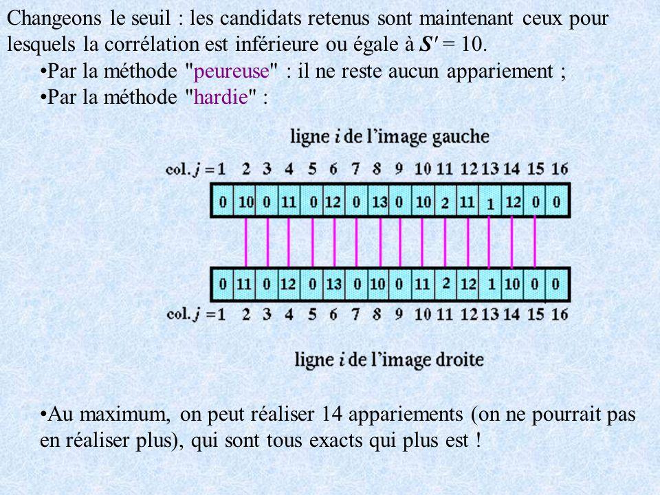 Changeons le seuil : les candidats retenus sont maintenant ceux pour lesquels la corrélation est inférieure ou égale à S = 10.