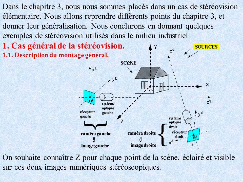 1. Cas général de la stéréovision.