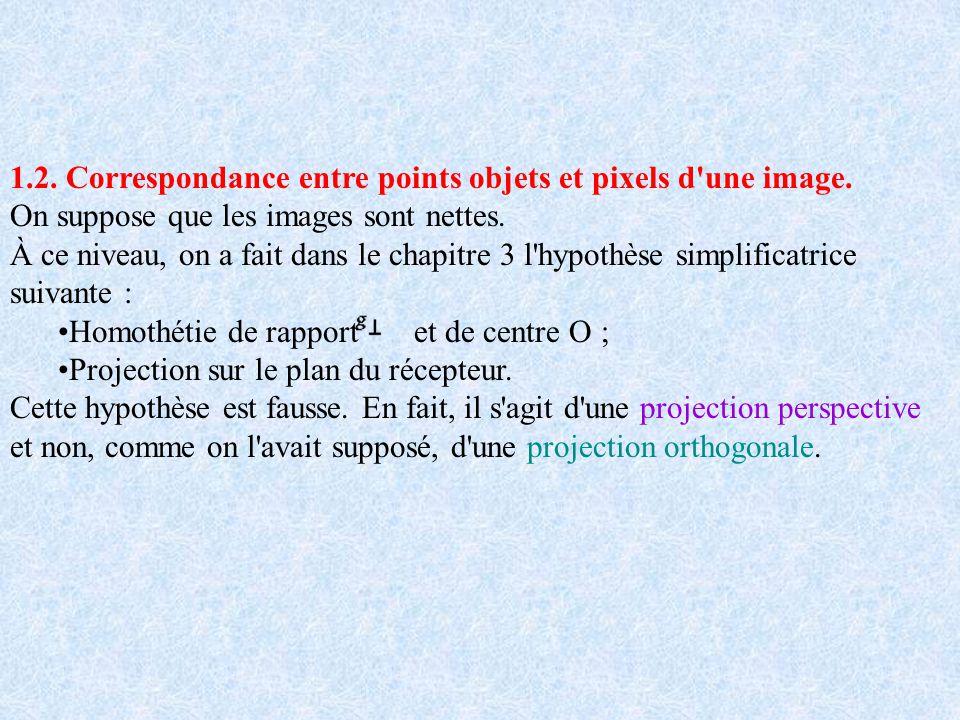 1.2. Correspondance entre points objets et pixels d une image.