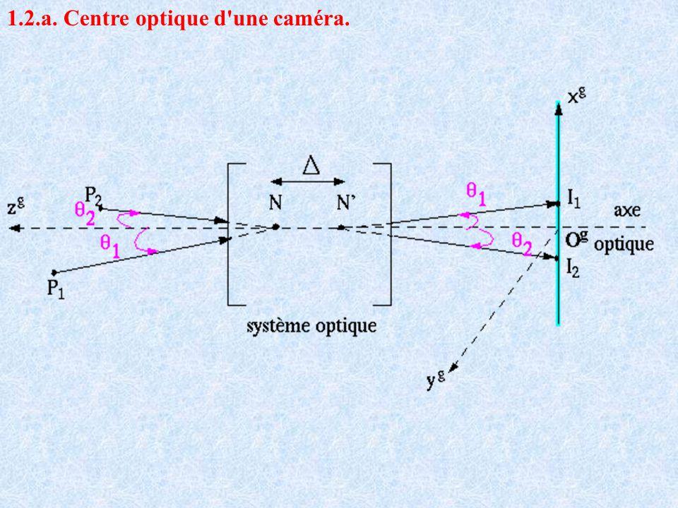 1.2.a. Centre optique d une caméra.