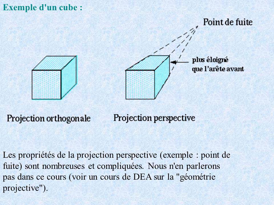 Exemple d un cube :