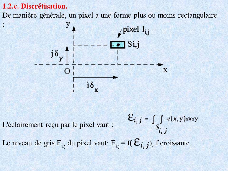 1.2.c. Discrétisation. De manière générale, un pixel a une forme plus ou moins rectangulaire :